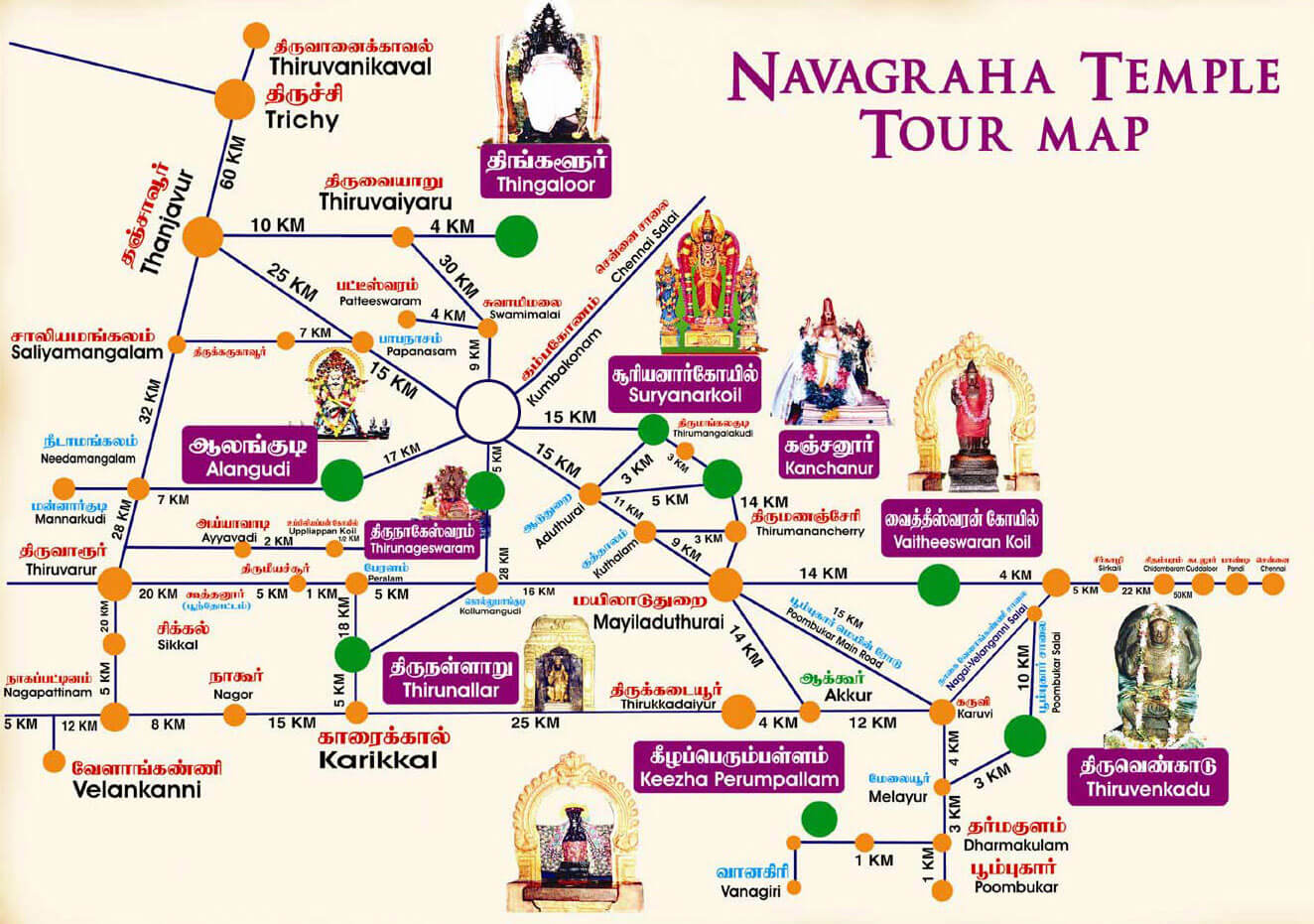 Navagraha Temple Route Map